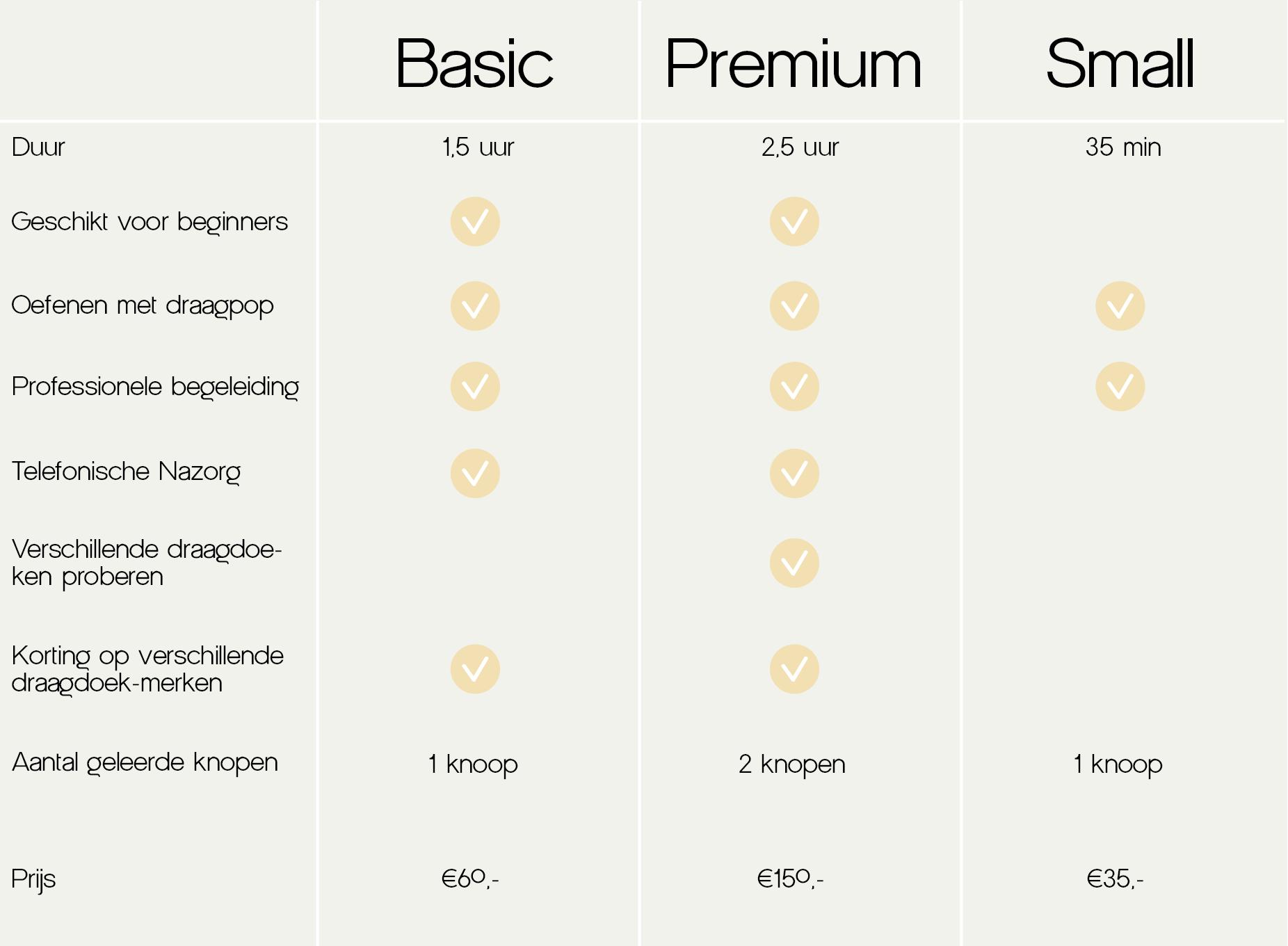 Vergelijk de Consulten - BabyLerenDragen.nl